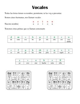 Spanish Pronunciation Vowels, Capital and lower cases