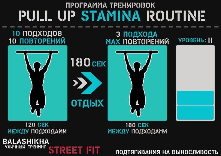 """Программа тренировок """"Pull Up Stamina Routine"""" – 7 фотографий"""