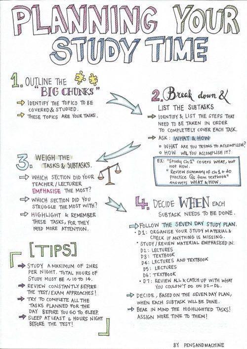 45 Best S T U D Y T I P S Images On Pinterest Learning