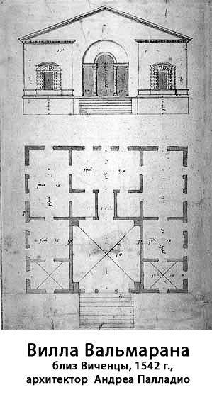 Вилла Вальмарана, архитектор Андреа Палладио, чертежи