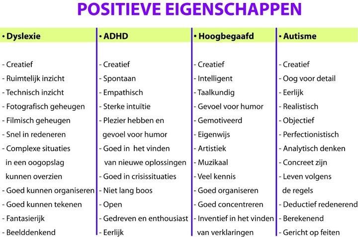 Positieve eigenschappen ...