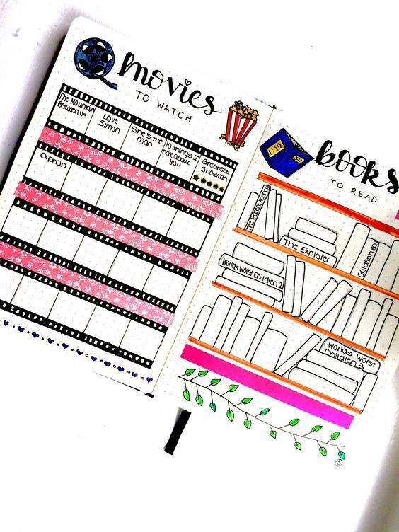 33+ Simple Bullet Journal Ideas to Simplify your Daily Activity – #Activity #Bul…