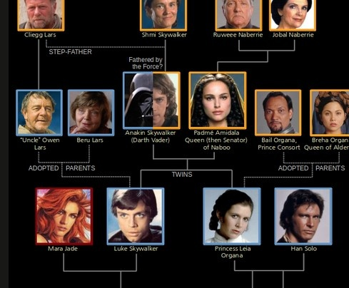 Is That a Famous Person in Your Family Tree? - Ancestry Blog