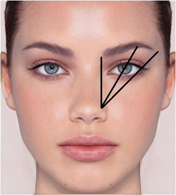 How to Tweeze Your Eyebrows, never tweeze the top of your brows people!!!!