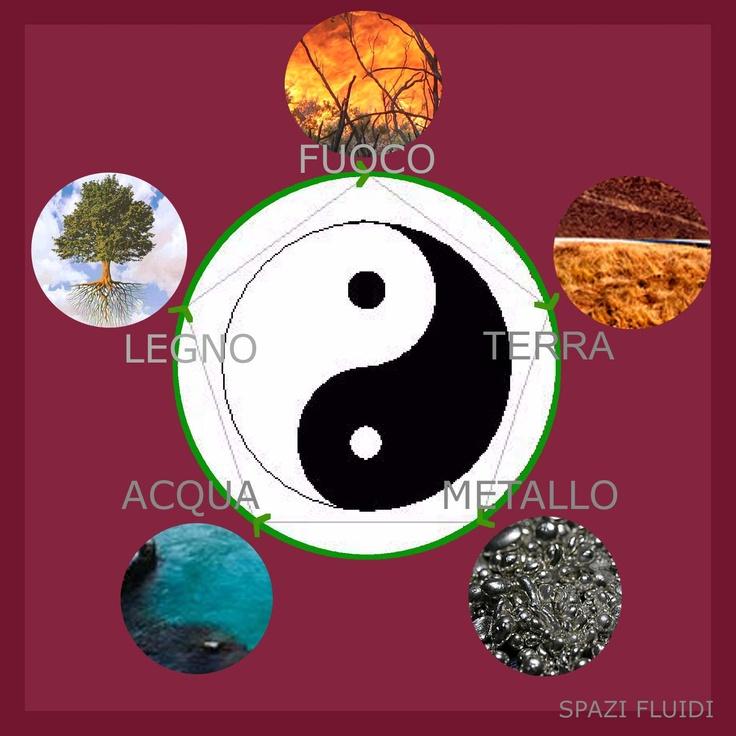 Il ciclo dei 5 elementi by Spazi Fluidi #fengshui #5elements #5elementi #trasformazione #energia #qi #benessere
