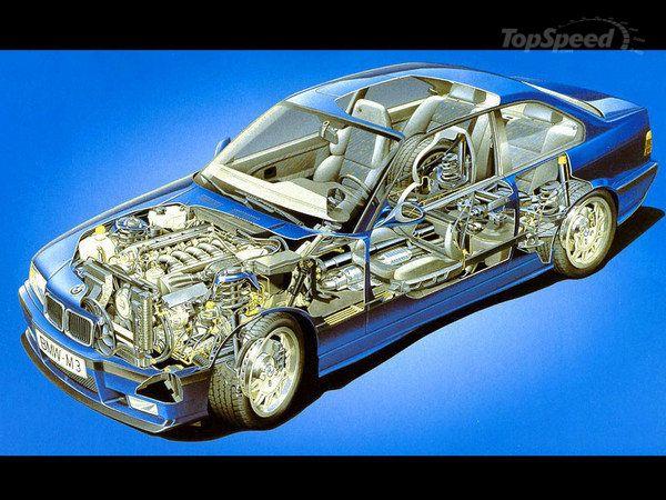 E36 BMW M3 Review