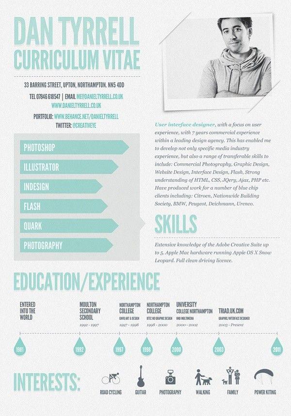 Creative Resume Examples 2012
