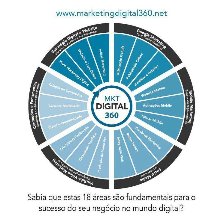 Lançado oficialmente o ✔Master Marketing Digital 360, uma formação única e inovadora, para obter mais resultados no mundo digital.  ►Saiba mais em www.marketingdigital360.net  ►Consulte o PDF em http://pt.scribd.com/doc/220031709/Master-Marketing-Digital-360  ► Veja este vídeo de apresentação: https://www.youtube.com/watch?v=AqEJA_FuRRs  Inscrições em condições especiais até ► 31 de maio. Aproveite já! #marketingdigital360