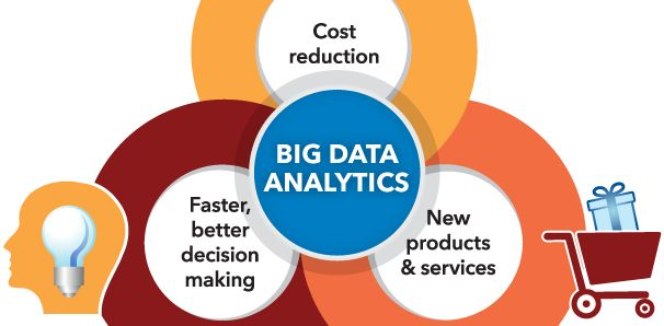 Learn how big data analytics can uncover the unexpected in your data, improve predictions and support decision making – using even the biggest data sets.