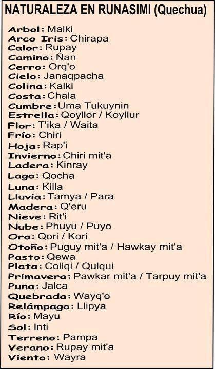 Quechua Language Words 17 Best images about L...