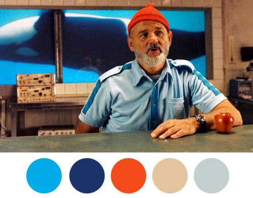 A Visualization of the Color Scheme Wes Anderson Used in His Film The Life Aquatic