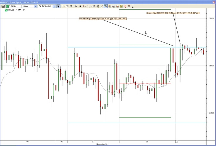 Anz forex trading platform