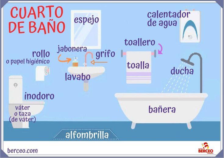 Vocabulario en español: El cuarto de baño. | Palabras en ...