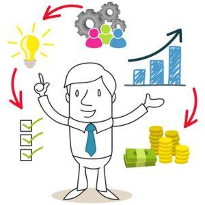 Rentabilidad, riesgo y liquidez: Los tres ejes de la inversión | Bolsa