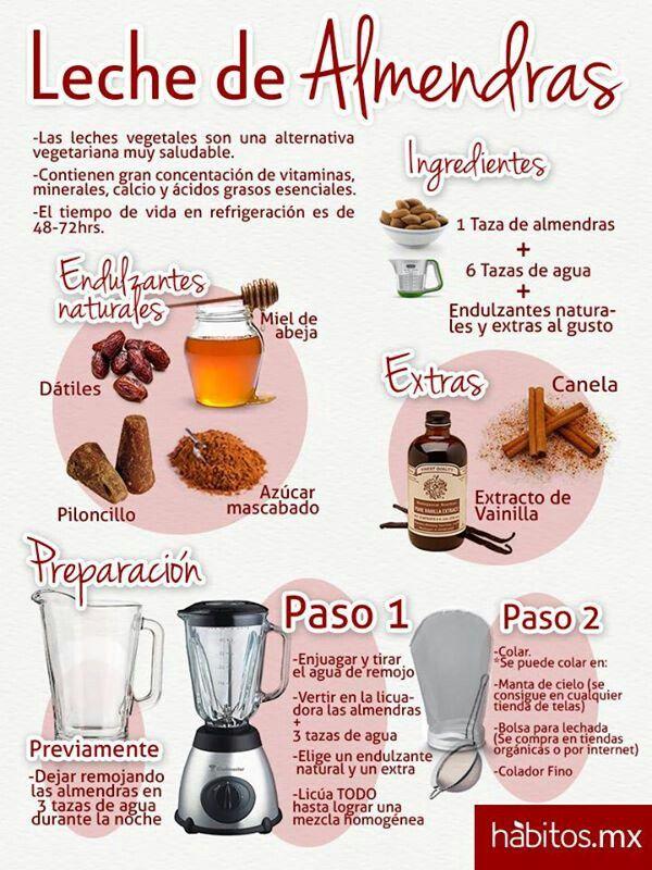 Leche de Almendras #hábitosmx #salud #health #hábitos                                                                                                                                                     Más