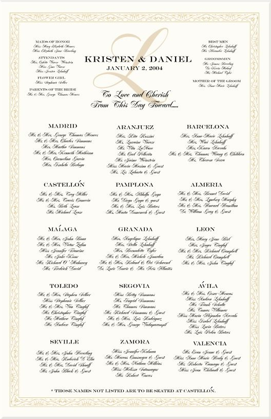 9 best Elisabethu0027s Quinceanera Seating Chart images on Pinterest - seating chart