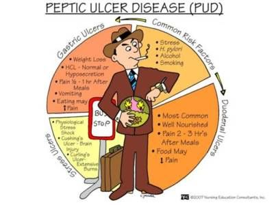I wish I saw this blog during pathophysiology!! Awesome pictures and info grams about important clinical diseases. Nice study tool.