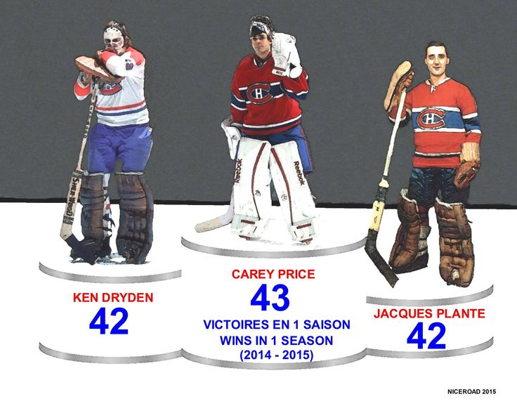 In good company. 3 Record holding HABS goalies
