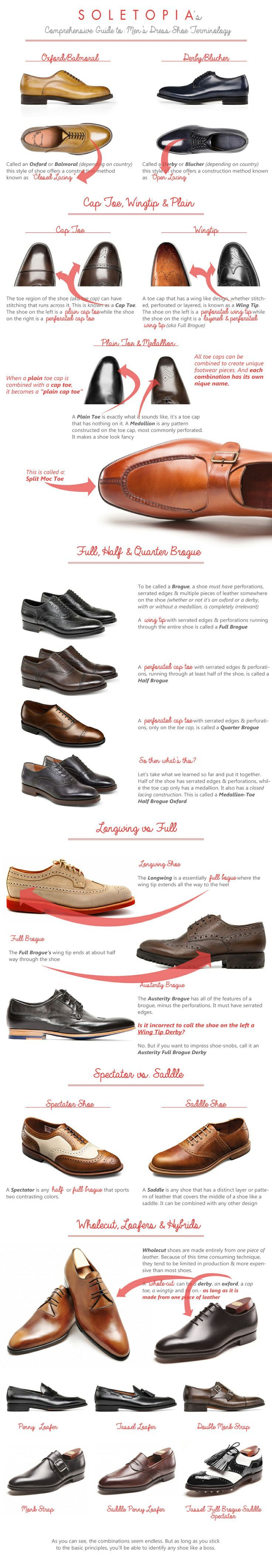 Here's a great guide to understanding the different types of men's dress shoes.