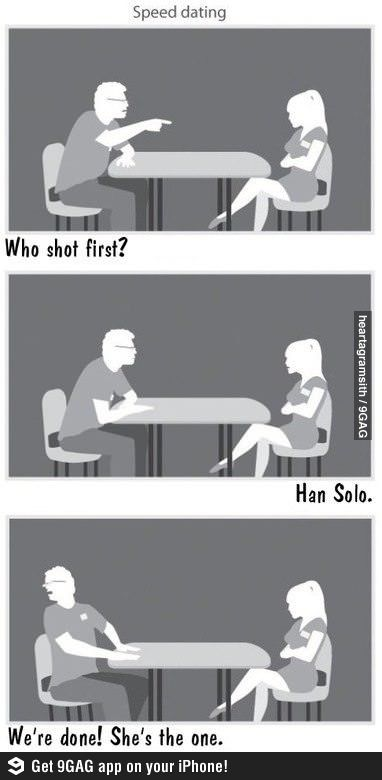 Your Local Speed Dating Events