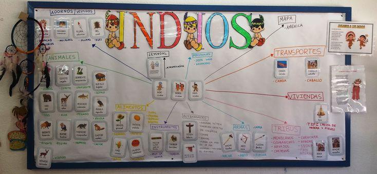 Recursos y materiales para Educación Infantil