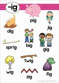 Word Family Word Work Unit - IG. A page from the unit: poster with images and words