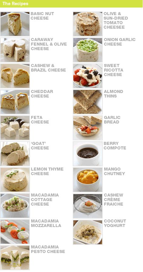 398 best healthy raw food diets for weight loss images on pinterest russell james raw food recipes raw food diet learn the way a good forumfinder Image collections