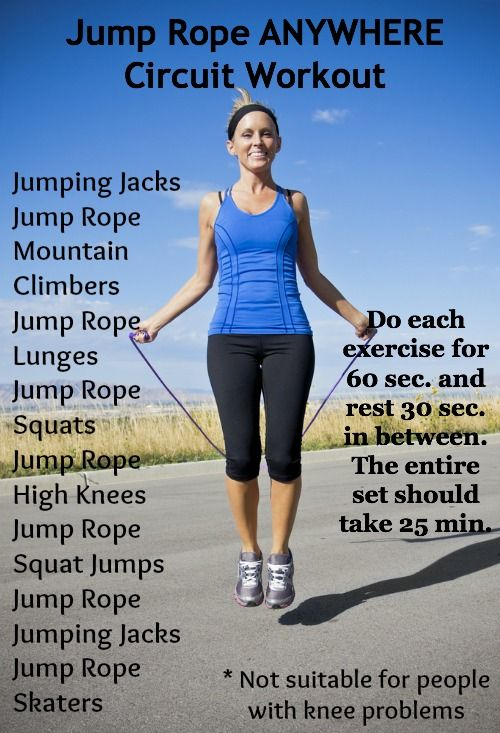 Jump Rope Anywhere Circuit Workout + Round 2 - I did 4 rounds of the following  20 Kettlebell swings (double, single, alternating)  1 min Jump rope    Round 3 - 4 rounds of the following  5 burpees  10 Steam Engine - standing criss cross crunches