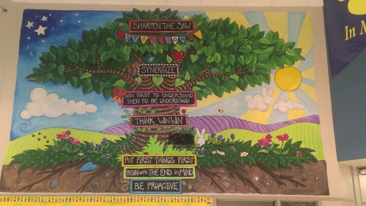 17 best images about habits of highly effective people 7 for 7 habits tree mural