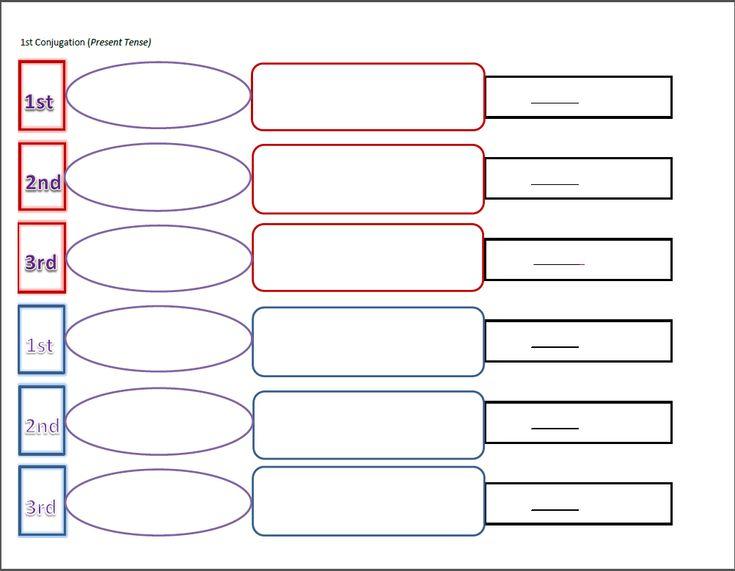Blank Verb Conjugation Chart Spanish EDGRAFIK