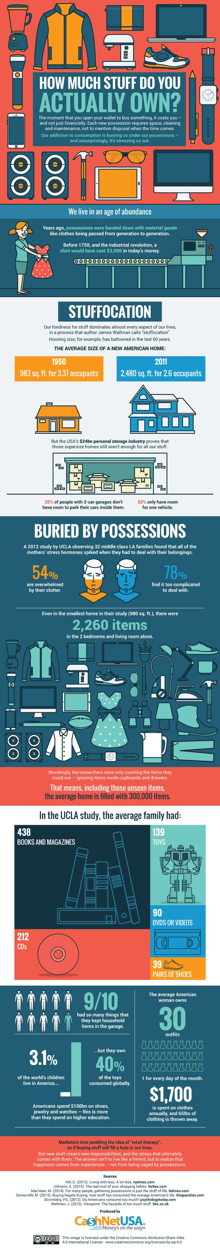 How Much Stuff Do You Actually Own? #Infographic