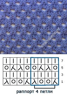 Punto calado con esquema. Knit lace chart.