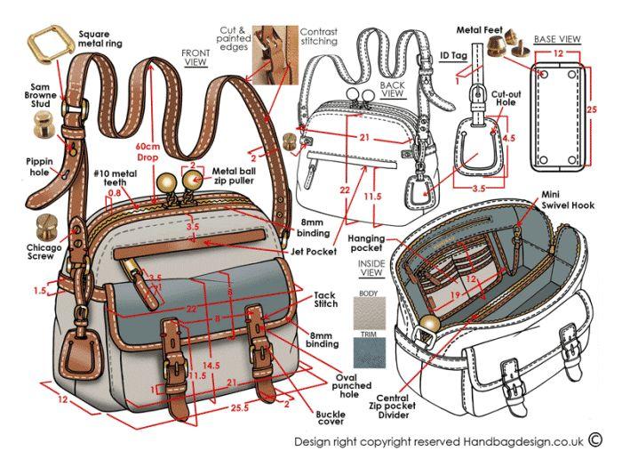 Сумочка / кошелек дизайн иллюстрация эскиз рисование / ручной отрисовки Эмили О'Рурк в Coroflot.com