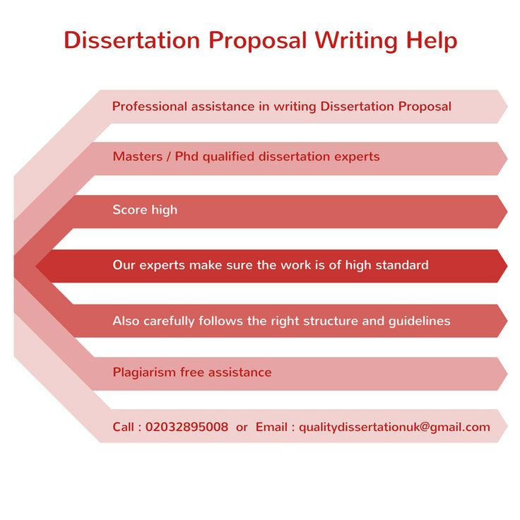 dissertation proposal ideas The dissertation proposal is an important first step towards writing your final dissertation on a taught or research master's course, or a phd level course your proposal needs to be unique and it sets the stage for your research and should help you make a clear plan for your final project read more about planning your dissertation.