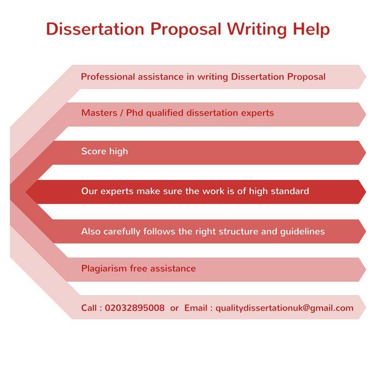Help writing dissertation proposals creative