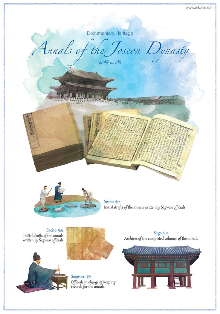 2. Documentary Heritage_Annals of the Joseon Dynasty  The Annals of the Joseon Dynasty is a chronicle of the Joseon Dynasty (1392-1910) that covers the reigns of 25 kings during 472 years of its history in 1,893 volumes of 888 books. They include extensive descriptions of various aspects of politics and society during the period, including occurrences of natural disasters. The annals deserve to be called an encyclopedia of the Joseon Dynasty.