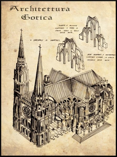 212 Best Gothic Architecture Gargoyles Dragons Images On