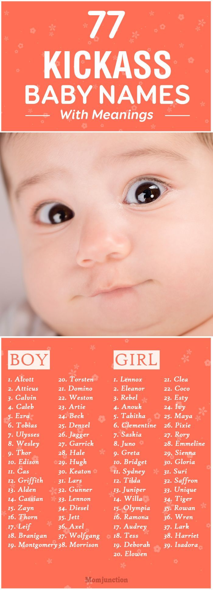 77 Kickass Baby Names For Girls And Boys With Meanings