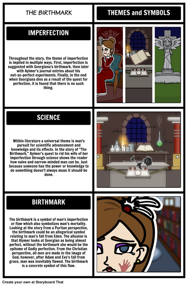 theme and symbols What is a theme and a motif article includes examples for defining theme,  symbols, & motifs in literature have students create symbolism storyboards and  dive.