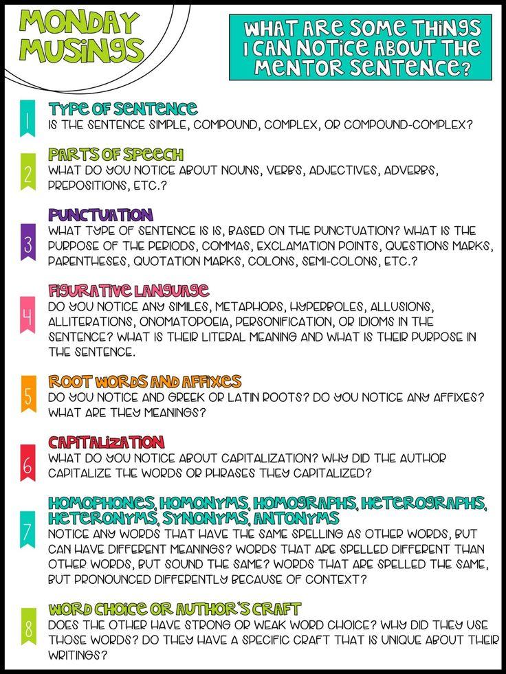 401 best Teaching: Writing images on Pinterest   Teaching ideas ...
