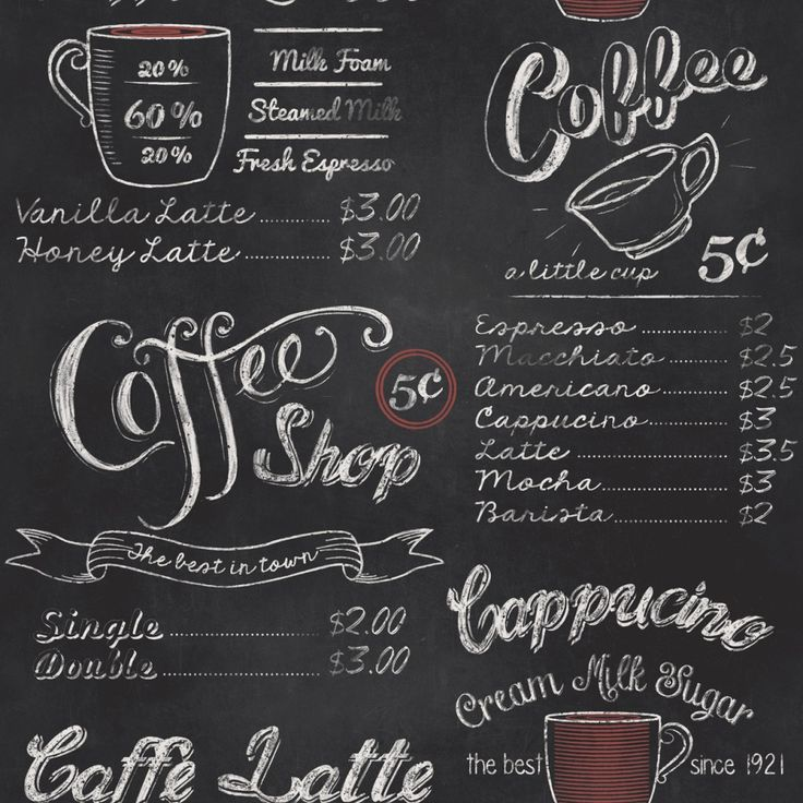 Coffee Shop Wallpaper | Rasch Chalkboard Wallpaper | Lancashire Wallpaper and Paint