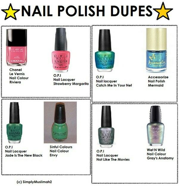 41 Best Nai Polish Dupes Images On Pinterest