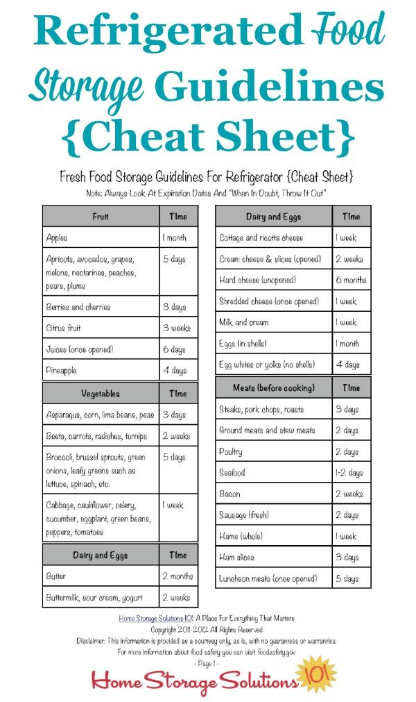 food product dating and storage times for refrigerated
