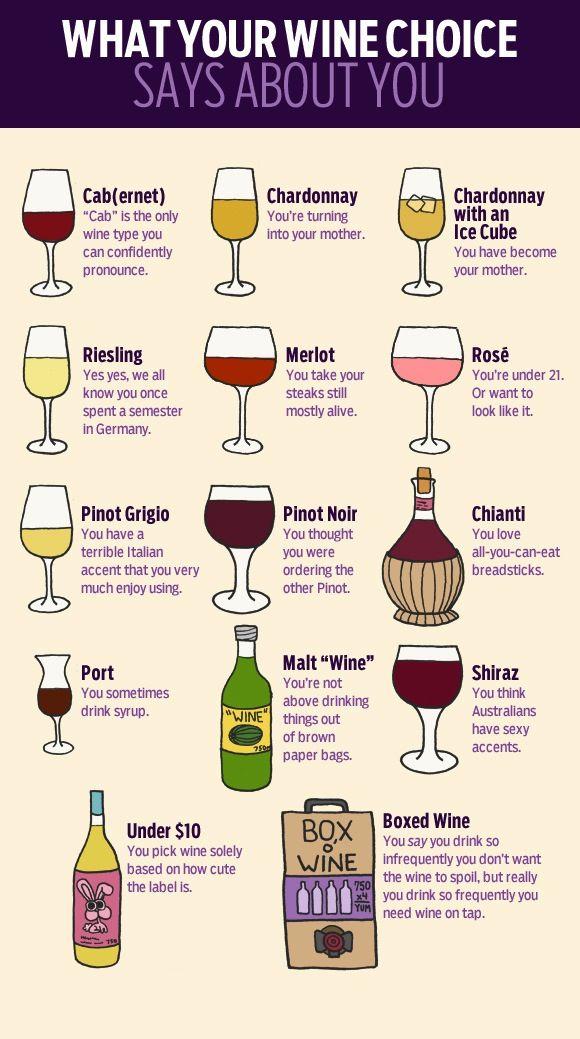 wine, wine choice, Cabernet, chardonnay, riesling, merlot, Rosé, chianti, pinot noir, shiraz, malt wine. boxed wine, port,