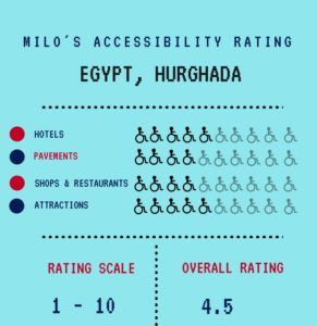 SNORKELING IN HURGHADA, EGYPT – Blumil