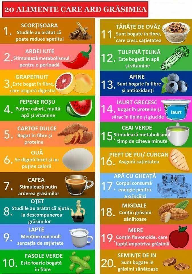top 10 alimente pentru slabit)