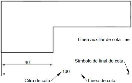 Generalidades, elementos y clasificación de las cotas