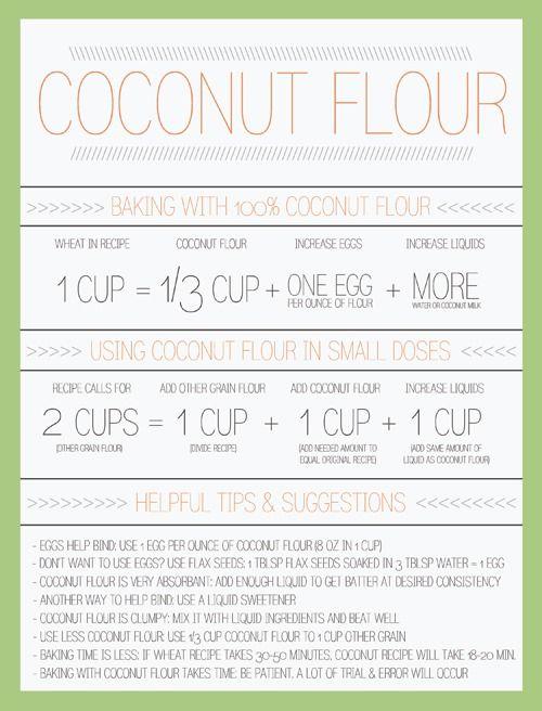 Coconut Flour Conversion Chart