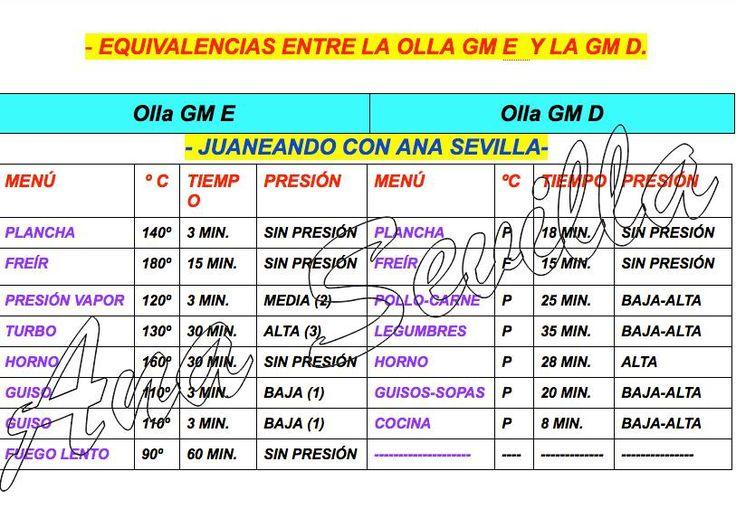 equivalencias+ollas.png (813×563)