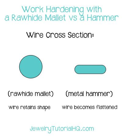 The difference between using a rawhide mallet and a metal hammer on jewelry wire.   #Wire #Jewelry #Tutorials